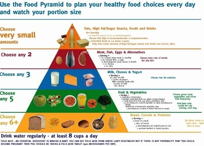 national guidelines for healthy eating